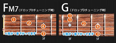 ドロップDのFM7とGの図