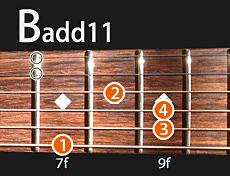 Badd11の図
