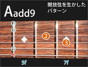 開放弦を生かしたAコードの図