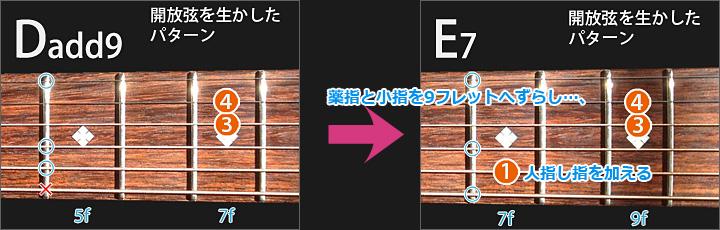 開放弦を生かしたDとEの図