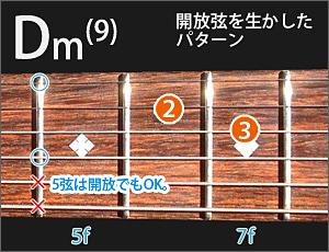 Dm9の開放弦を生かしたフォームの図