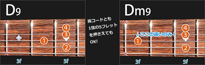 D9とDm9の図