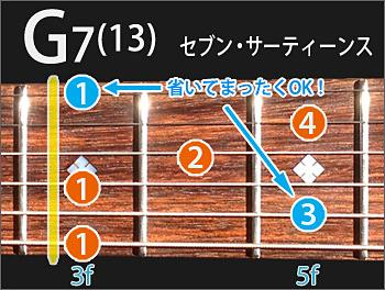 G7(13)のフォーム