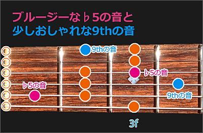 ♭5と9thの図